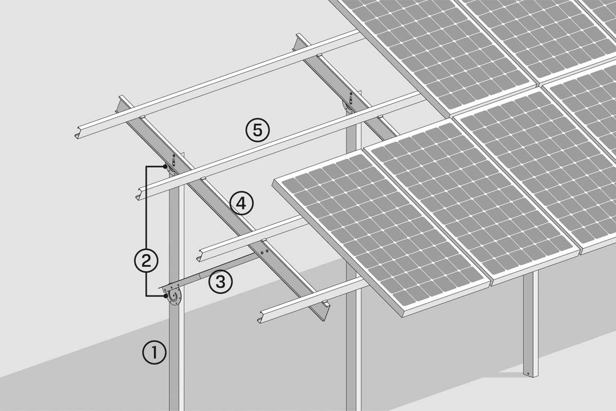 GMS® FLEX system components