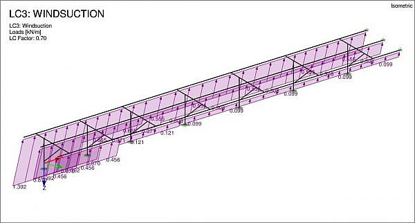 Structural engineering calculations of the windsuction